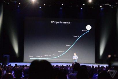 iPhone 6 poza 4