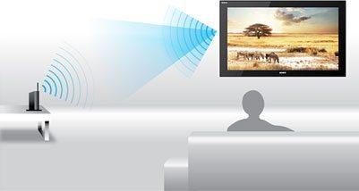 wifi tv