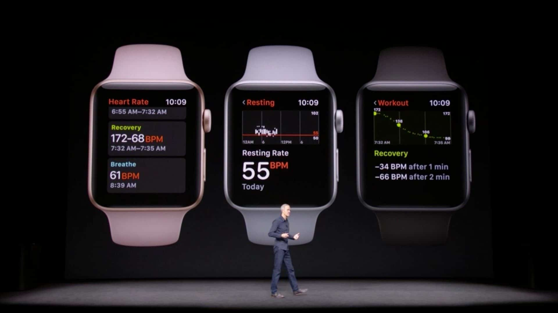 Apple Watch 4 salveaza viata unui barbat