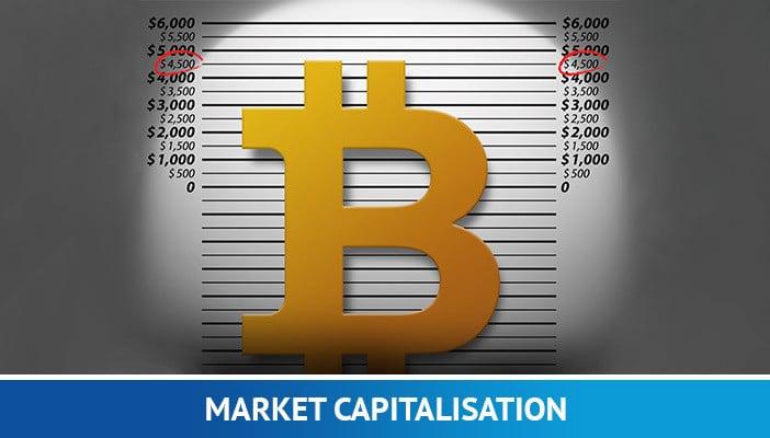 Ce înseamnă Market capitalisation