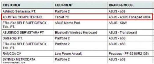 ASUS-FonePad-K004-Padfone-cu-Windows-Phone-8