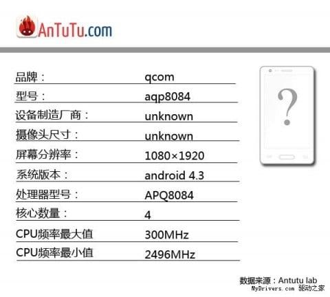 Snapdragon APQ8084