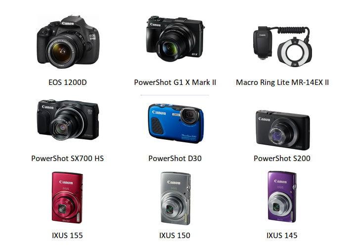 echipamente foto