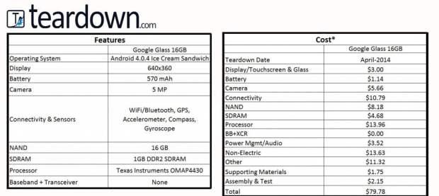 costul-google-glass