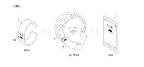 Samsung aplica pentru un brevet al unui viitor smartphone cu ecran flexibil