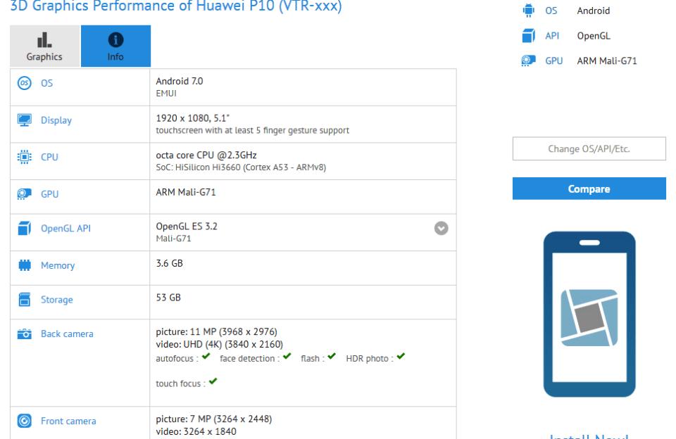 Ecranul telefonului Huawei P10