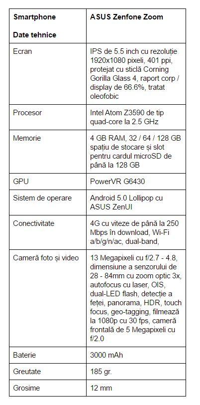 specificatii-ASUS-Zenfone-Zoom