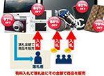 【悪質ペニオク詐欺初検挙!】ウェブテクノロジー株式会社の鈴木隆介容疑者(30)逮捕