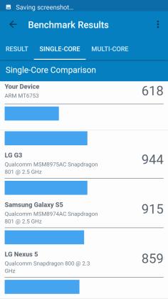Geekbench Single Core Comparision