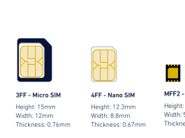 What is an eSIM in iPhone XS mean? Pros and Cons
