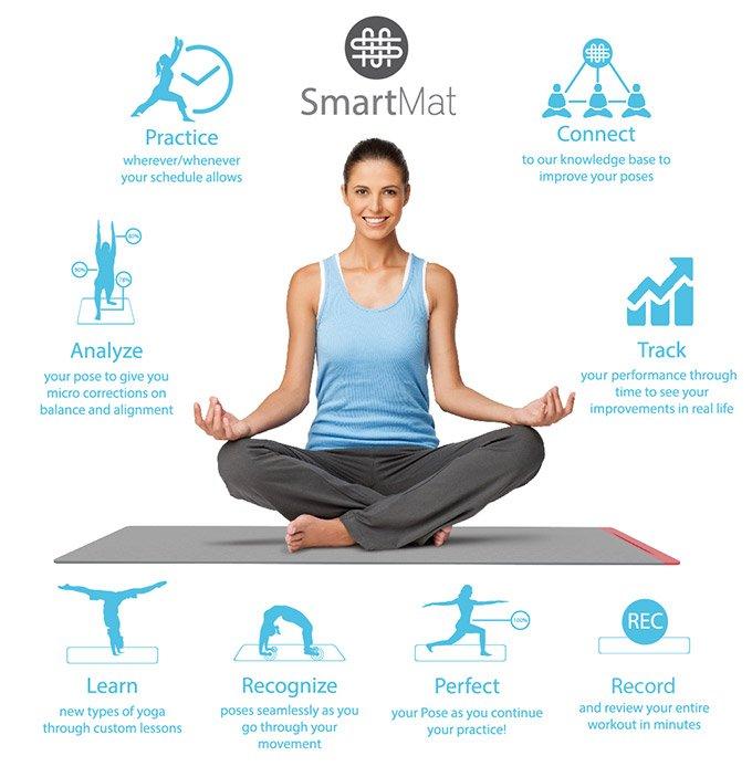 SmartMat Intelligent Yoga