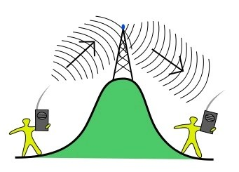 Repeater, Signal Booster