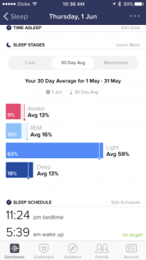 Fitbit Alta HR Sleep Stages 30 day avg