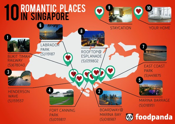 RomanticPlaces_Foodpanda.sg