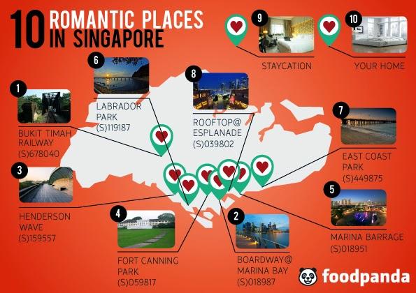 RomanticPlaces_Foodpanda.sg