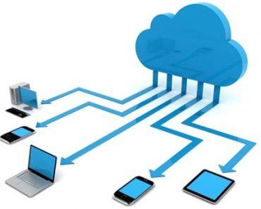 Cloud Deployment Model