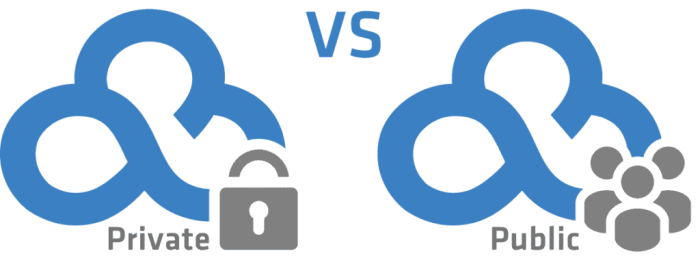 5 Private Cloud Provider Comparison In 2018