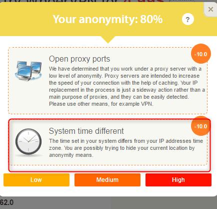 Whoer.net