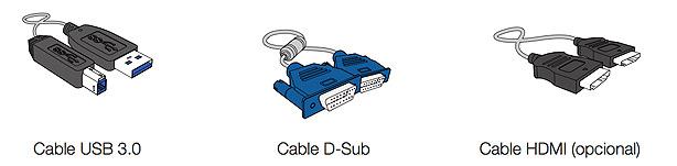 Tipos cables de vídeo