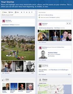Cronología de Facebook