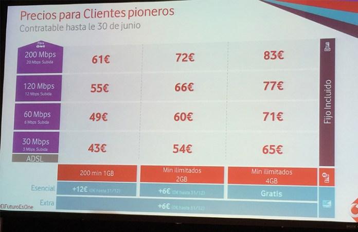 Tarifas Vodafone One