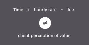 Client Perception of Value