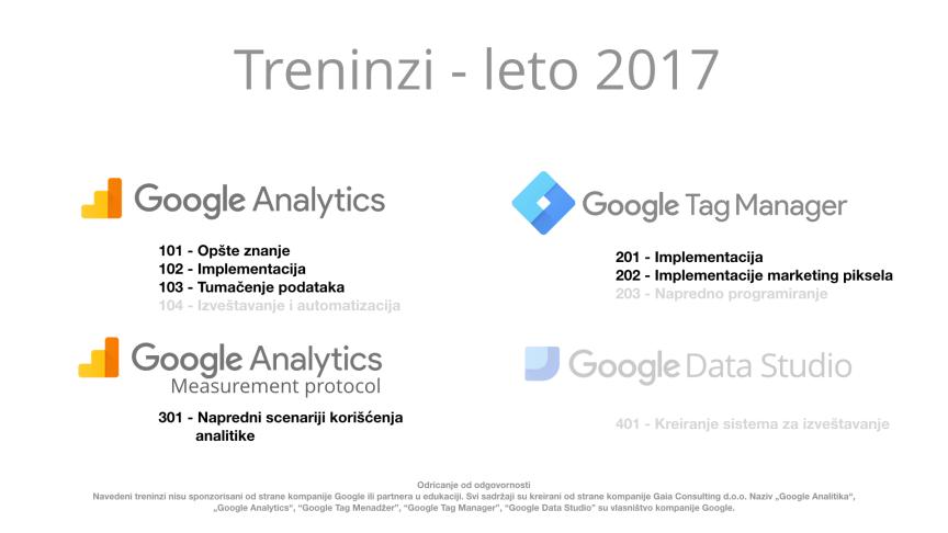 Google Analitika i Google Tag menadžer treninzi leto 2017.godine