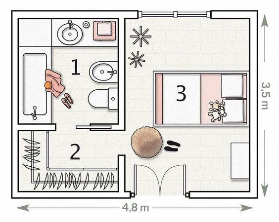 Progettare una cabina armadio in camera da letto con bagno