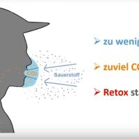 Rückatmung und Atemverhalten bei Schutzmasken