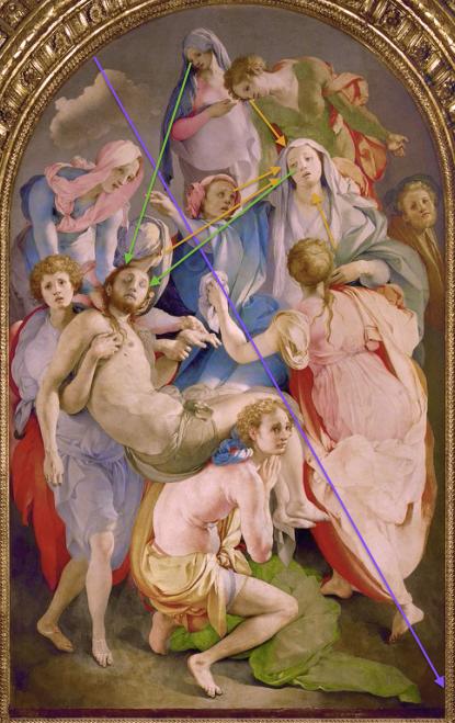 "Jacopo Carucci da Pontormo, ""The Deposition,"" 1526-1528, oil on wood, 313 x 192 cm (123 x 76 in), Capponi chapel, Santa Felicita, Florence"