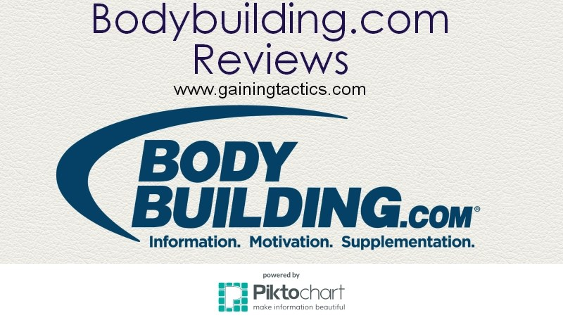 Bodybuilding.com Review and Ratings- Is Bodybuilding.com Legit?