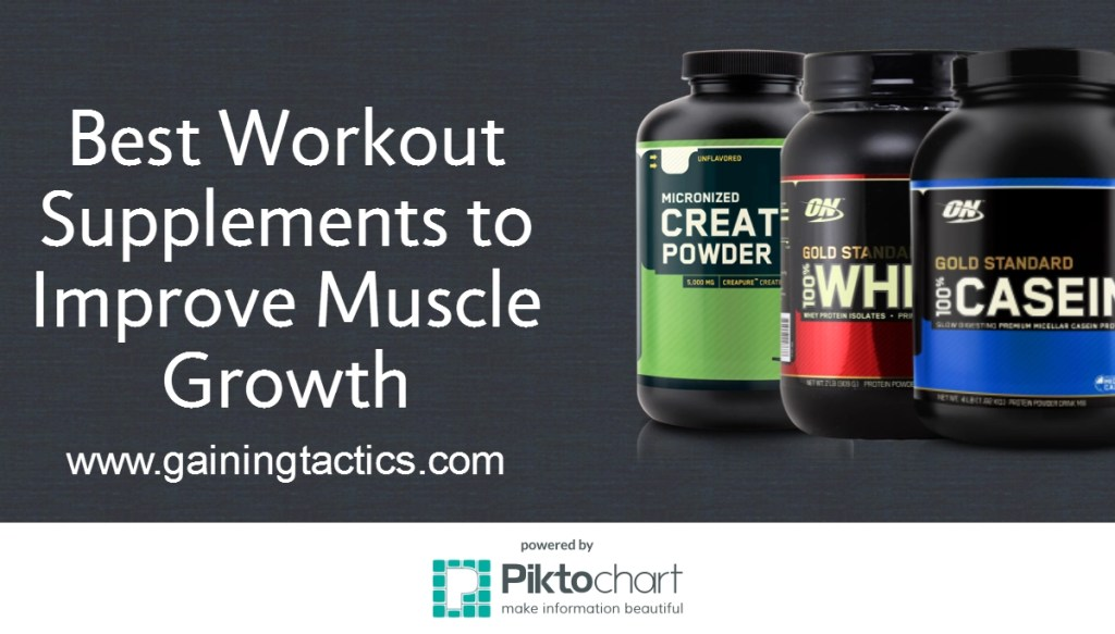 Five Best Workout Supplements To Improve Muscle Growth
