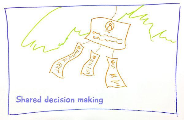 Wijsheidscoach Design