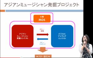ビジコン2013~未来を変えるプレゼンバトル~エントリーNO12(アジアンミュージシャン発掘プロジェクト)