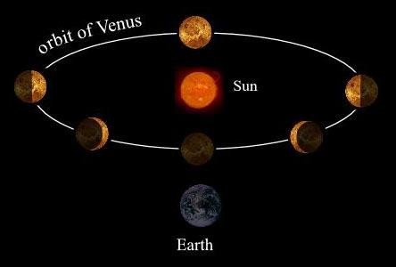 Venus By Sara Henricks and Hope Cuellar