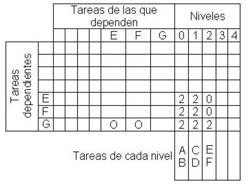 tabla_07
