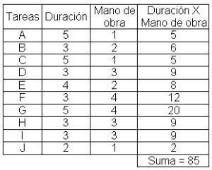 tabla_13