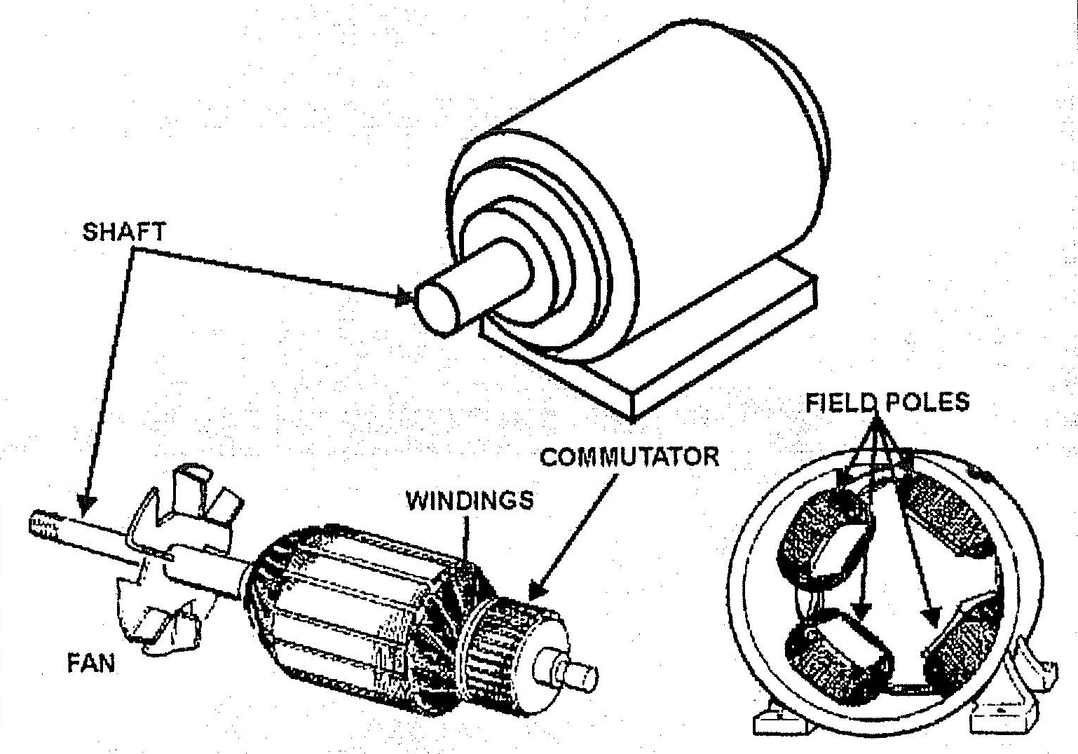 Dc Motor Winding Diagram