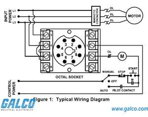 201A9  Sym  Protection Relays | Galco Industrial