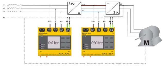 monitoreo aislamiento offline motores