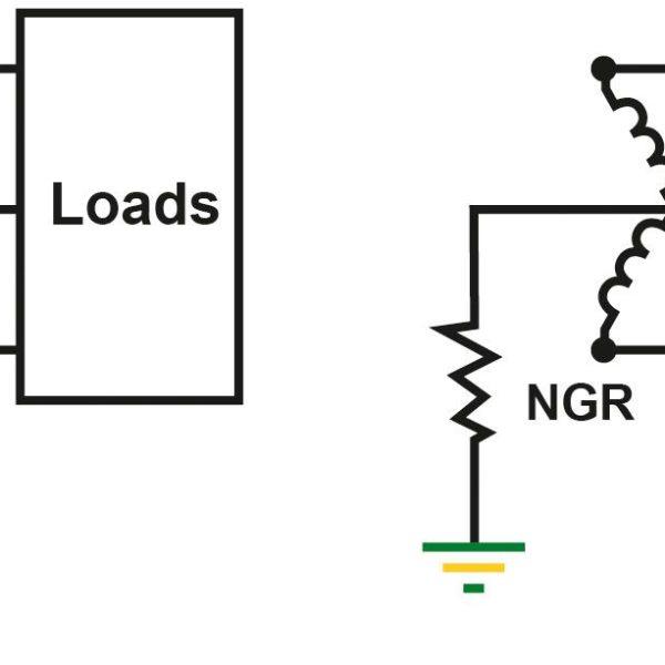 Desventajas de los sistemas eléctricos puestos a tierra a través de resistencia (NGR) y cómo evitarlas