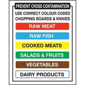 Cutting BoardKnives Colour Code Chart CS045 Galgorm