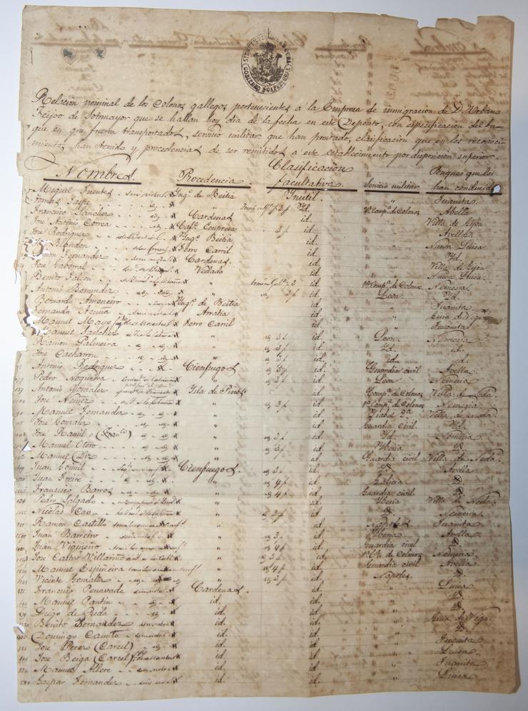 Listaxe de colonos. CCG