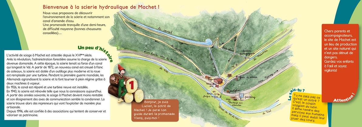 guide machet