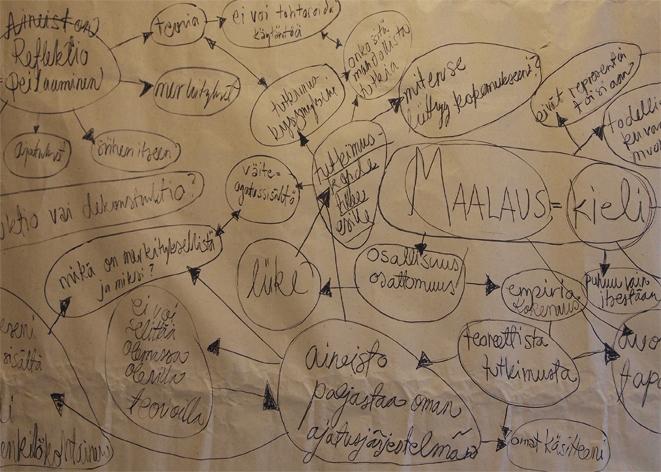 Tiina Nevanperä: Sense & Sensibility - Tutkimuksen kokemus
