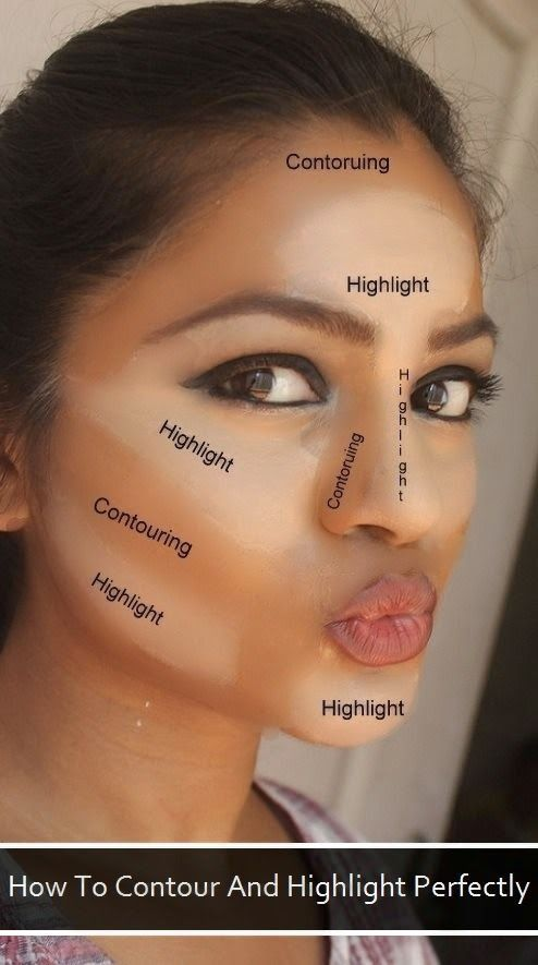 Step By Best Party Wear Makeup