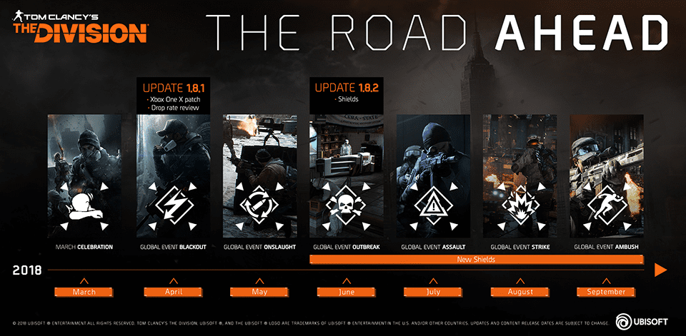 Tom Clancy's The Road Ahead Update Timeline
