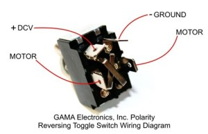 438PRMM3  Gama Electronics