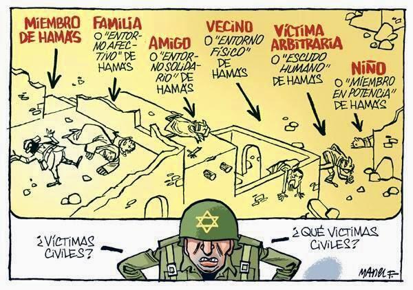 ISRAEL TERRORISTA