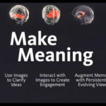 How can we best engage our brains to help us better understand big ideas?
